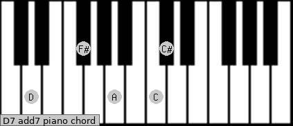 D7 add(7) piano chord