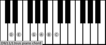 D9/11/13sus piano chord