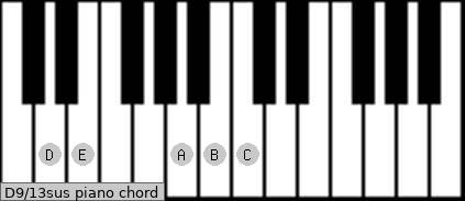 D9/13sus piano chord