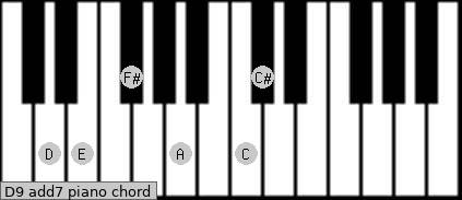 D9 add(7) piano chord
