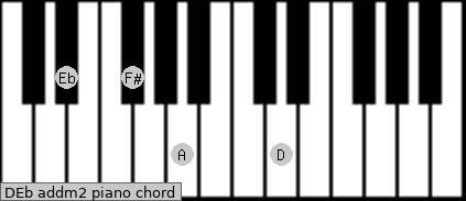 D/Eb add(m2) piano chord