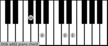 D/Gb add(2) piano chord
