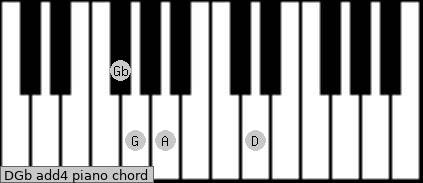 D/Gb add(4) piano chord