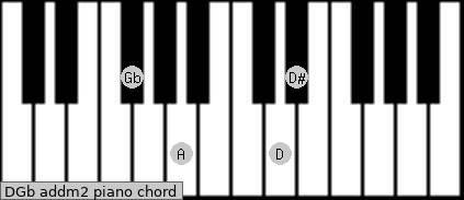 D/Gb add(m2) piano chord