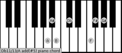 Db11/13/A add(#5) piano chord