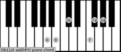 Db11/A add(#5) piano chord