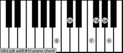 Db11/B add(#5) piano chord