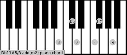 Db11#5/B add(m2) piano chord