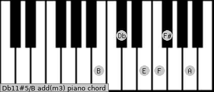 Db11#5/B add(m3) piano chord