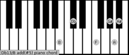 Db13/B add(#5) piano chord