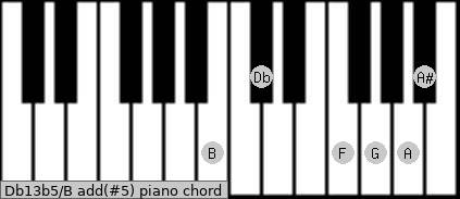 Db13b5/B add(#5) piano chord