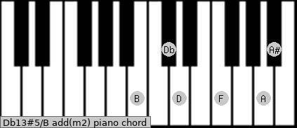Db13#5/B add(m2) piano chord