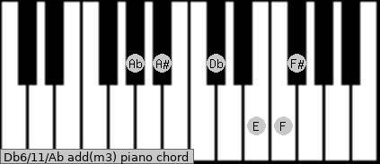 Db6/11/Ab add(m3) piano chord