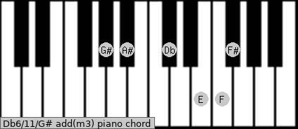 Db6/11/G# add(m3) piano chord