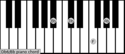 Db6\Bb piano chord