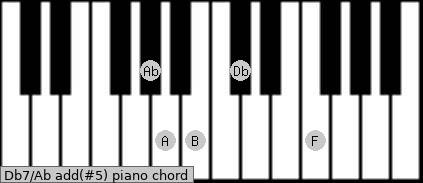 Db7/Ab add(#5) piano chord
