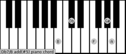 Db7/B add(#5) piano chord