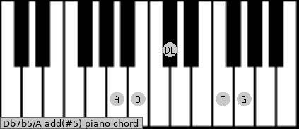 Db7b5/A add(#5) piano chord