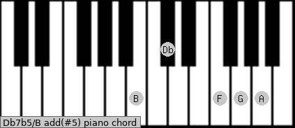 Db7b5/B add(#5) piano chord