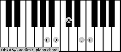 Db7#5/A add(m3) piano chord