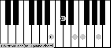 Db7#5/B add(m3) piano chord