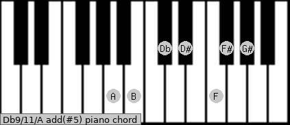 Db9/11/A add(#5) piano chord