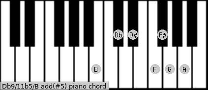 Db9/11b5/B add(#5) piano chord