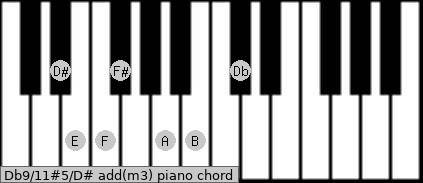 Db9/11#5/D# add(m3) piano chord
