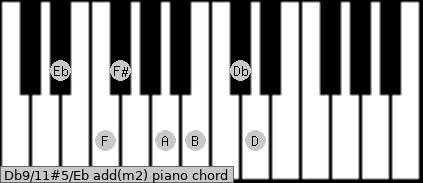 Db9/11#5/Eb add(m2) piano chord