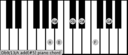 Db9/13/A add(#5) piano chord