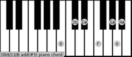 Db9/13/B add(#5) piano chord