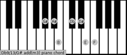 Db9/13/G# add(m3) piano chord