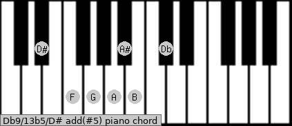 Db9/13b5/D# add(#5) piano chord