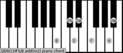 Db9/13#5/B add(m2) piano chord