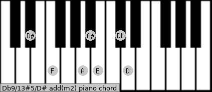 Db9/13#5/D# add(m2) piano chord
