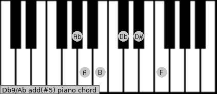 Db9/Ab add(#5) piano chord