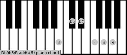 Db9b5/B add(#5) piano chord