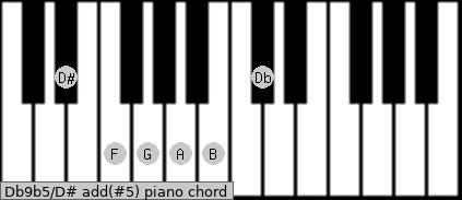 Db9b5/D# add(#5) piano chord
