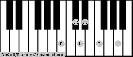 Db9#5/B add(m2) piano chord