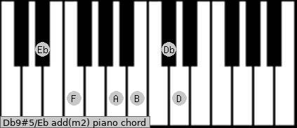 Db9#5/Eb add(m2) piano chord