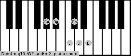 Dbm(maj13)/G# add(m2) piano chord