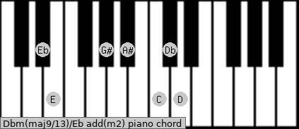 Dbm(maj9/13)/Eb add(m2) piano chord