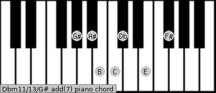 Dbm11/13/G# add(7) piano chord