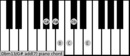 Dbm13/G# add(7) piano chord