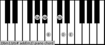 Dbm13/G# add(m2) piano chord