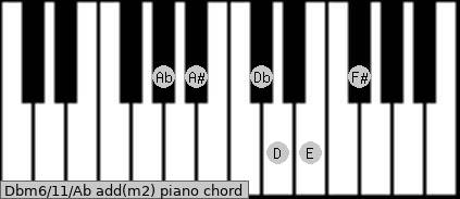 Dbm6/11/Ab add(m2) piano chord