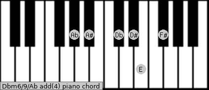 Dbm6/9/Ab add(4) piano chord