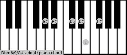 Dbm6/9/G# add(4) piano chord