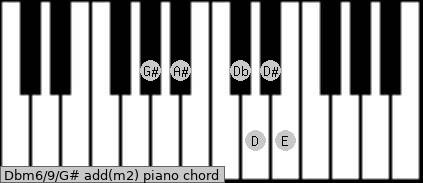 Dbm6/9/G# add(m2) piano chord