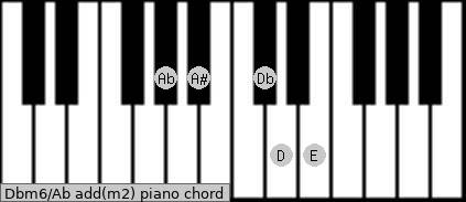 Dbm6/Ab add(m2) piano chord